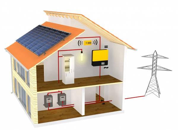 Bilde av Solcellepakke 3,8kWp 1-fase