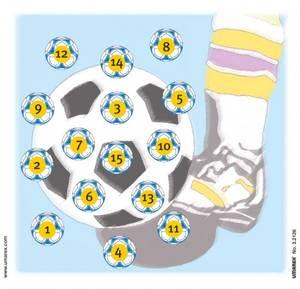 Bilde av Blinker 14x14cm - Lucky Football - 100stk