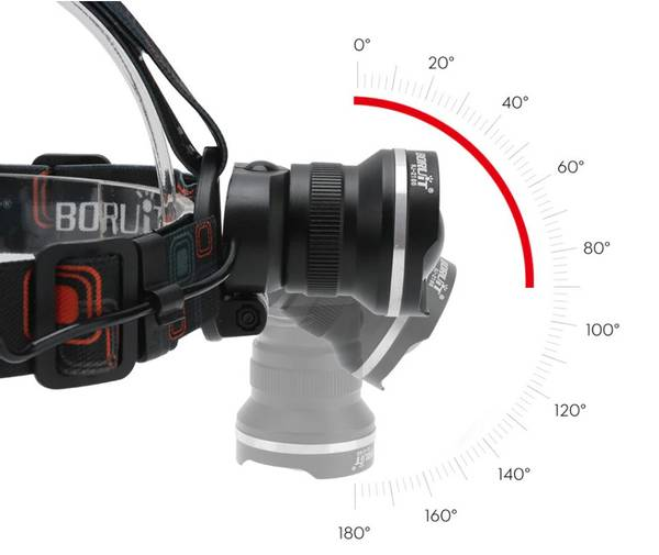 Hodelykt CREE XM-T6 4000 lumens