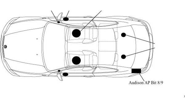 Bilde av BMW Hifi + Lydpakke 3 E serie