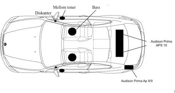 Bilde av BMW Hifi + Lydpakke10  E serie