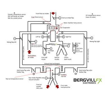 964/993 HVAC system details