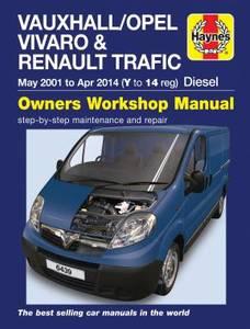 Bilde av Vauxhall/Opel Vivaro & Renault