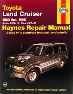 Bilde av Toyota Land Cruiser (80 - 96)