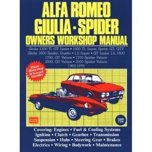 Bilde av Alfa Romeo Giulia Spider Owners
