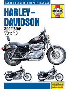 Bilde av Harley-Davidson Sportsters (70 -