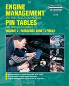 Bilde av Engine Management and Fuel