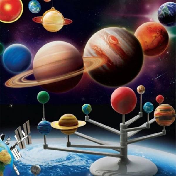 Bilde av Solsystem modell