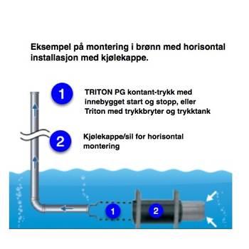 Vanning Pumper