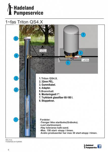 Senkepumpe Triton 1-18 1x230V