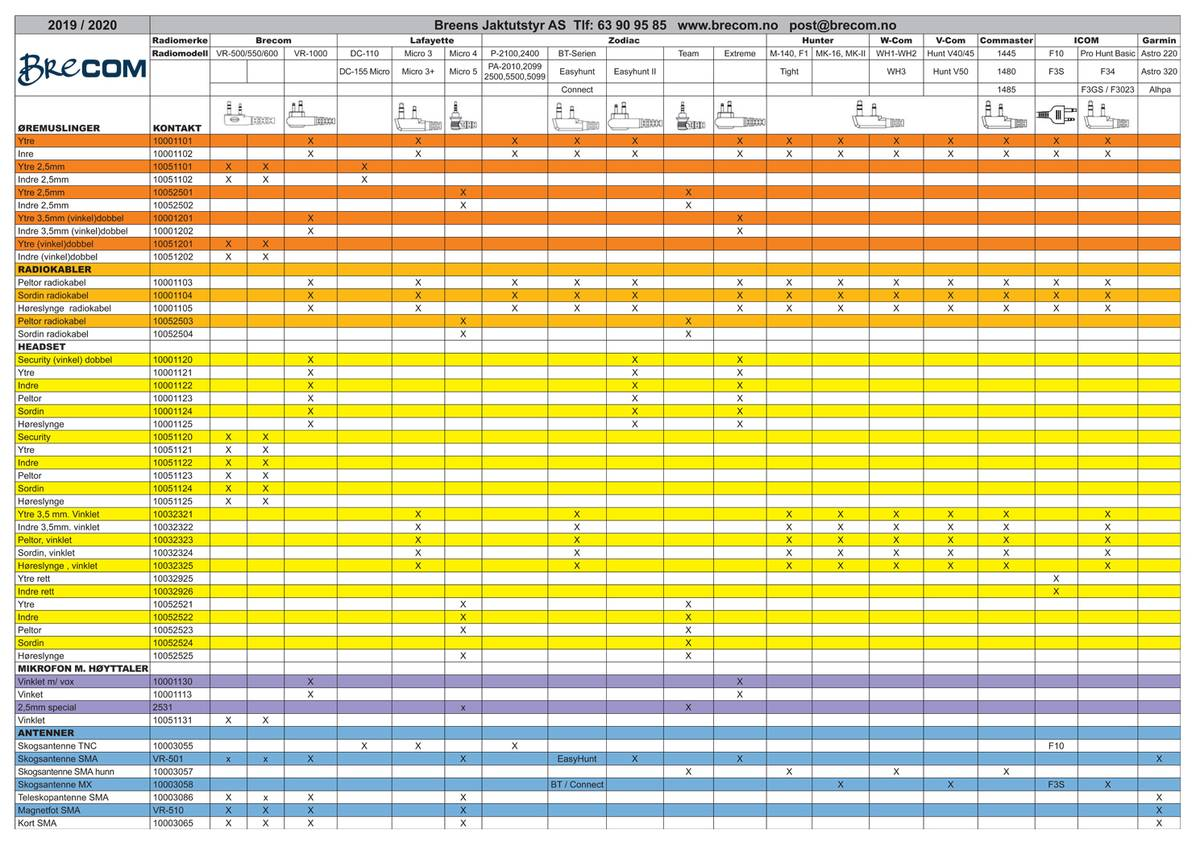 Øremusling Indre 3,5 mm -VR-1000/M3/ZODIAC/HUNTER/ICOM