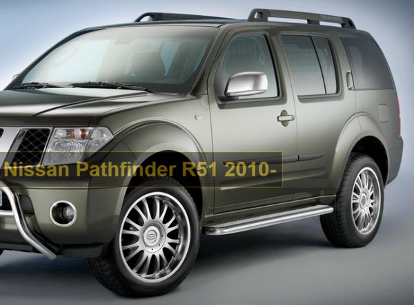 Bilde av Sidebrett til Pathfinder