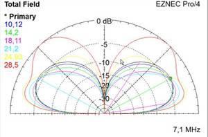 Bilde av EID-VHD735  Frittstående vertikal antenne 7,35m