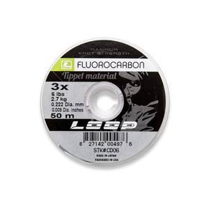 Bilde av Loop Fluorcarbon Tippet