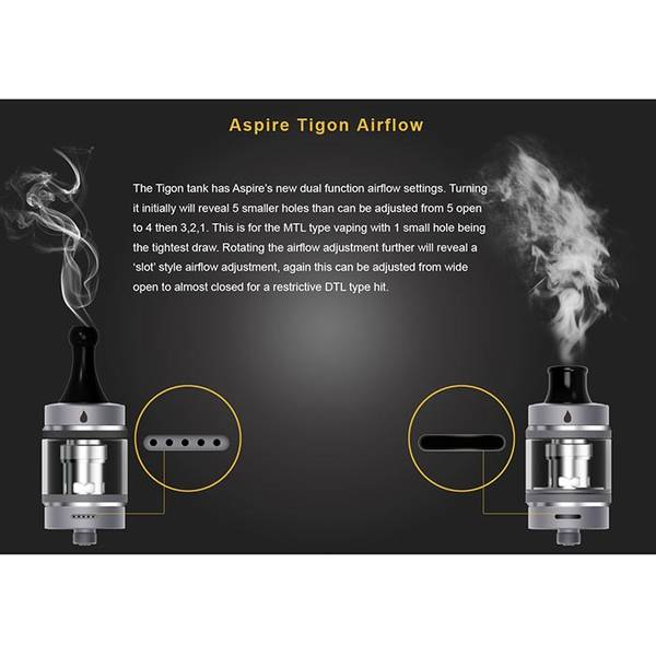Aspire Tigon Startsett TPD - 2ml
