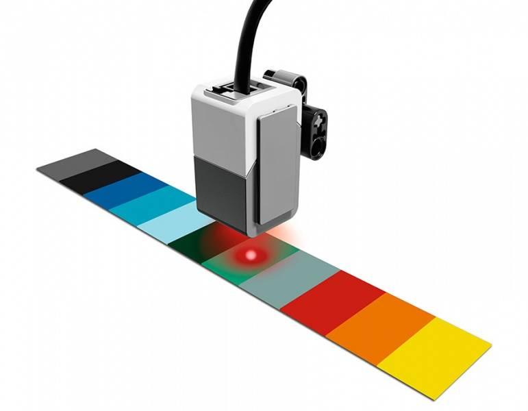 EV3 Färgsensor