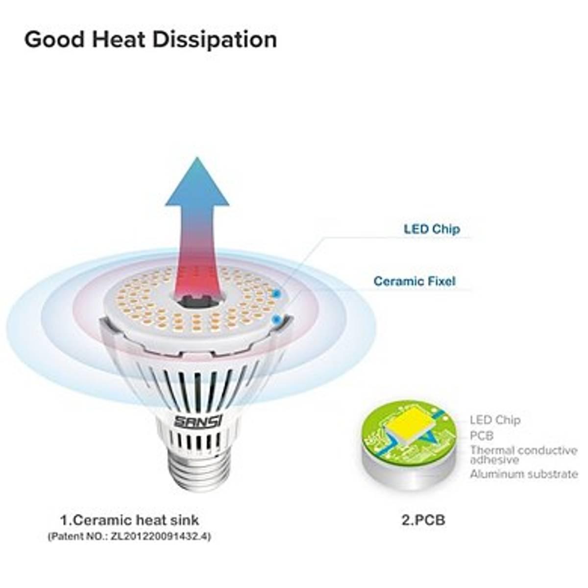 Sansi LED vekstlampe 15 W E27