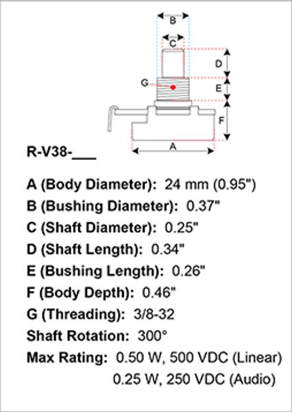 Potmeter solidshaft 500K REVERSE LOG