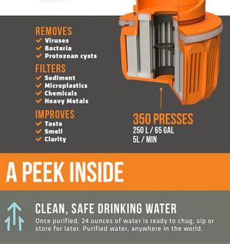 Bilde av Filtere til vannfilterflasker
