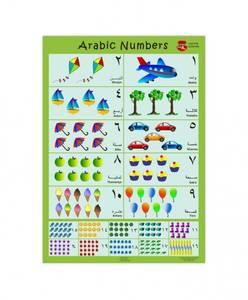 Bilde av Arabiske tall med bilder -