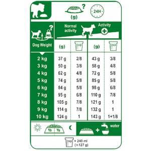 Bilde av Royal Canin Mini Digestive Care
