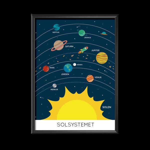 Bilde av Solsystemet plakat