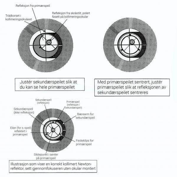 Doppler kollimeringsokular (Cheshire) 1,25