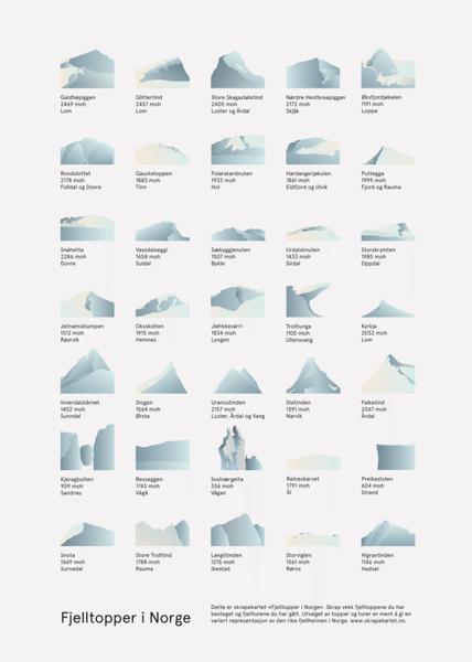 Fjellkartet