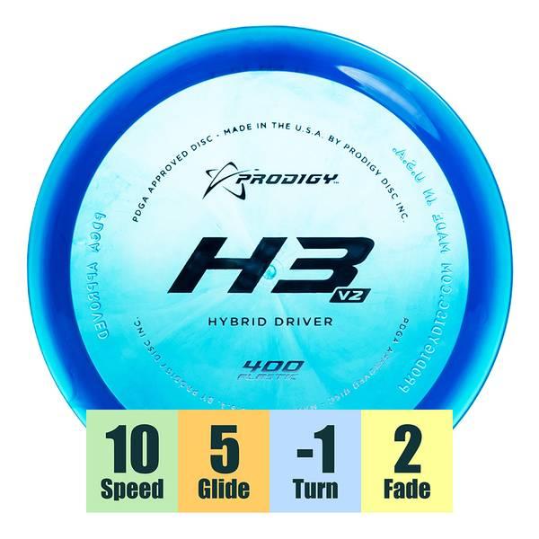 Bilde av 400 Plastic H3 V2