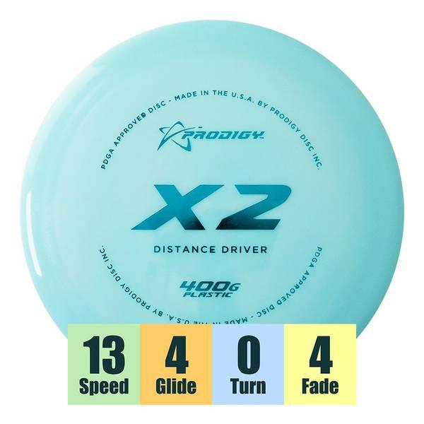 Bilde av 400G Plastic X2