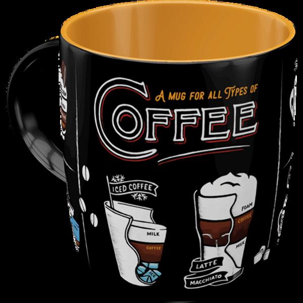 Bilde av All Types of Coffee