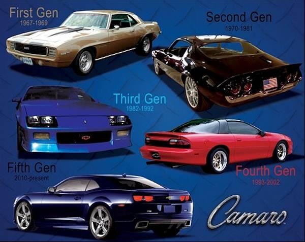 Bilde av Camaro 5 Generations