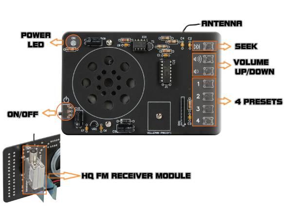 Velleman MK194N, Digitalt kontrolert FM Radio, elektronik-kit