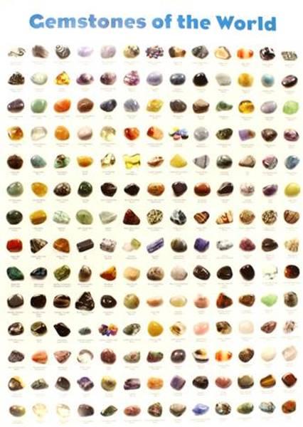 Bilde av Plakat med 182 smykkesteiner fra hele verden