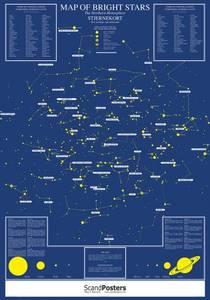 Bilde av Kart over lyssterke stjerner - Plansje B70 x H100