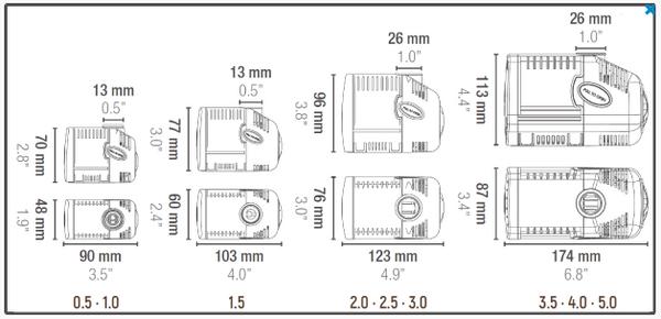 PUMPE SICCE 1,0 FOR VANNORNAMENTER /AKVARIUM
