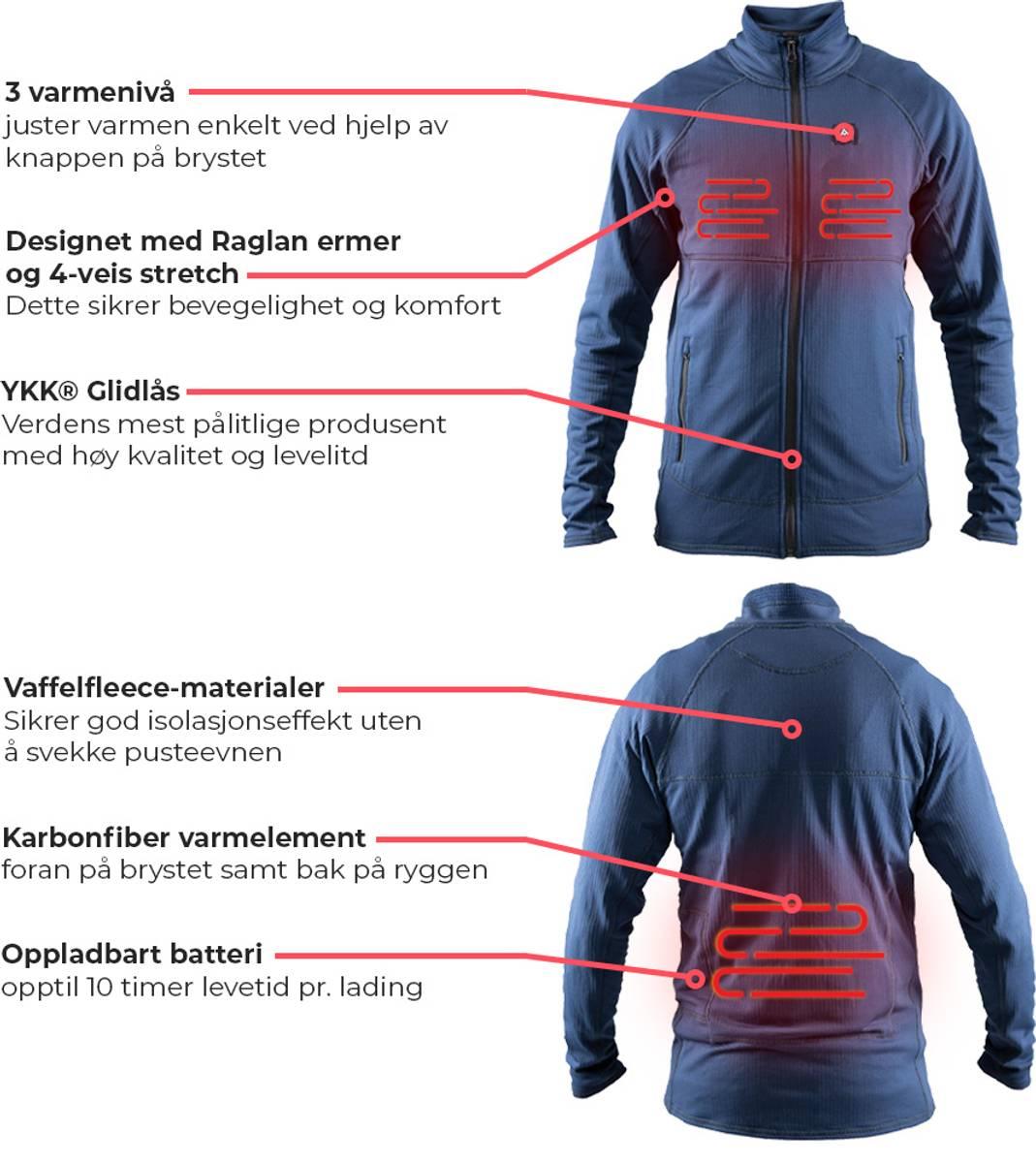 Heat Experience Grid Fleece Varmegenser - HERRE