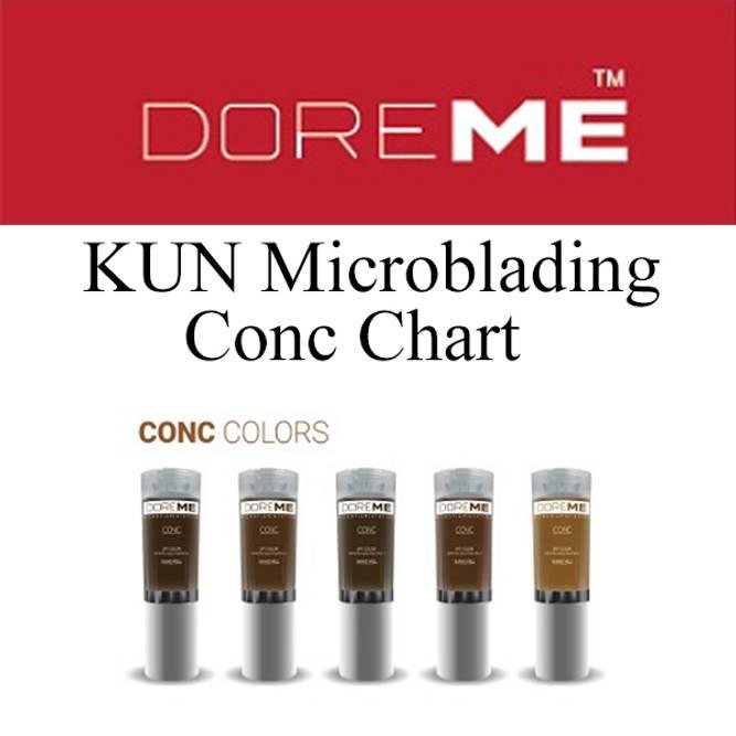 Bilde av DOREME KUN Microbl. Conc Chart
