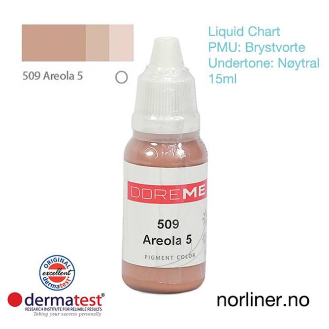Bilde av MT-DOREME #509 Areola-5 til PMU Brystvorte
