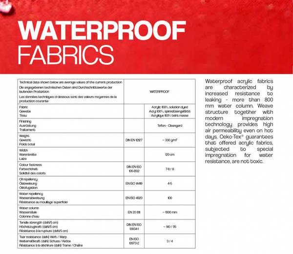 Bilde av Markiseduk - waterproof