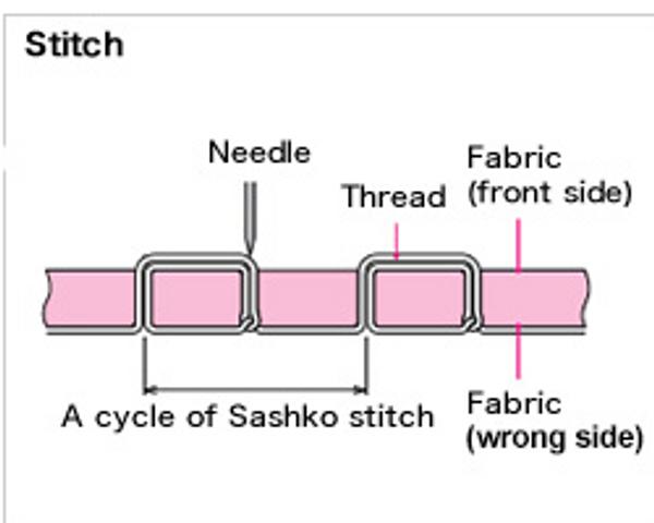 Demo-maskin Baby Lock Sashiko - Quiltemaskin