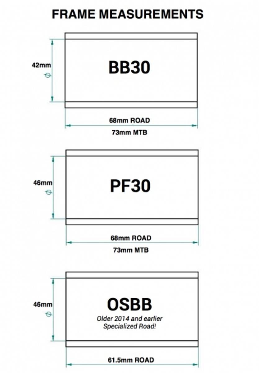 Praxis Works Convert 73mm BB30/PF30 til Shimano, Kranklager