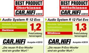 Bilde av AudioSystem Radion-series R12 Flat Evo
