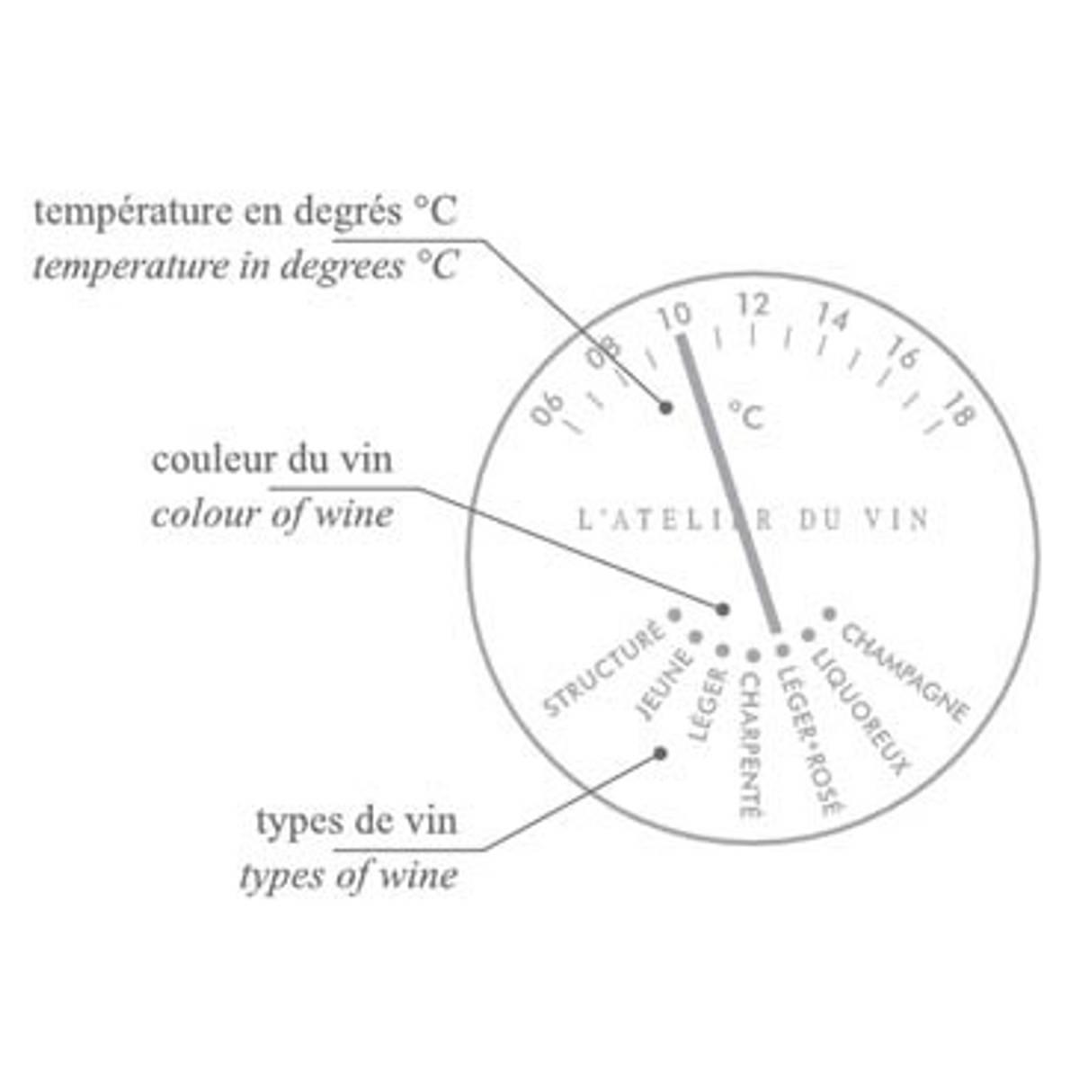 L'Atelier du Vin termometer til vin