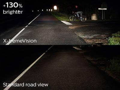 H4 X-treme Vision 130%